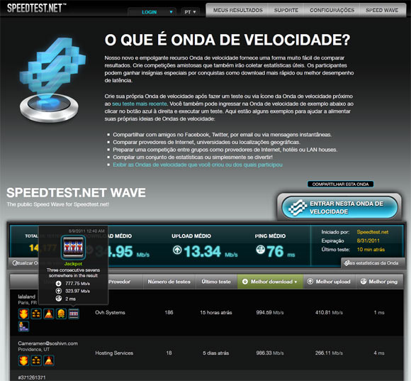 Speedtest Wave